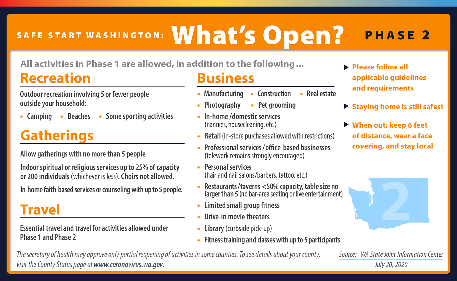 What's open in each phase? | Washington State Coronavirus Response ...