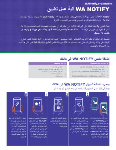 WANotify FlowChart ARABIC FINAL