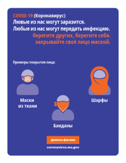 an infographic that shows different ways to cover your face in Russian.