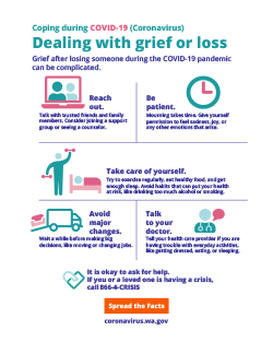 An infographic on How to deal with Grief or Loss