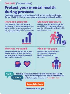 An infographic that shows civil rest coping strategies